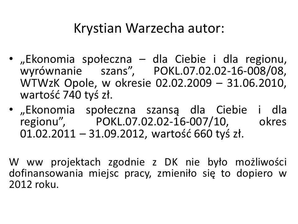 Krystian Warzecha autor: