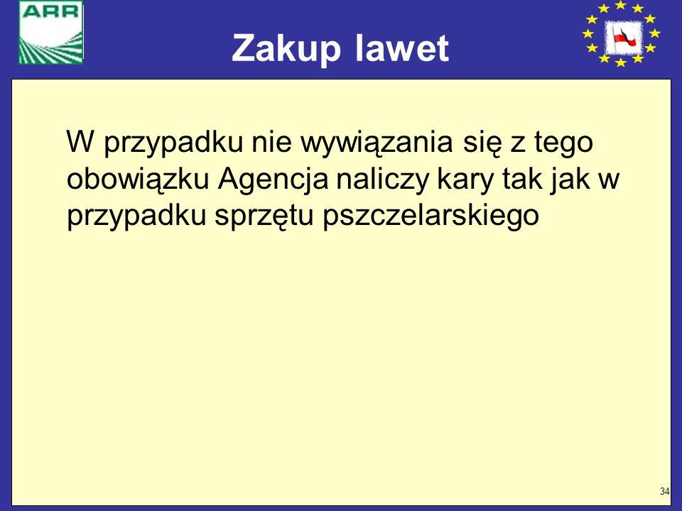 Zakup lawet W przypadku nie wywiązania się z tego obowiązku Agencja naliczy kary tak jak w przypadku sprzętu pszczelarskiego.