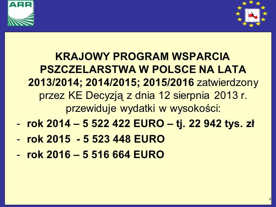 KRAJOWY PROGRAM WSPARCIA PSZCZELARSTWA W POLSCE NA LATA 2013/2014; 2014/2015; 2015/2016 zatwierdzony przez KE Decyzją z dnia 12 sierpnia 2013 r. przewiduje wydatki w wysokości: