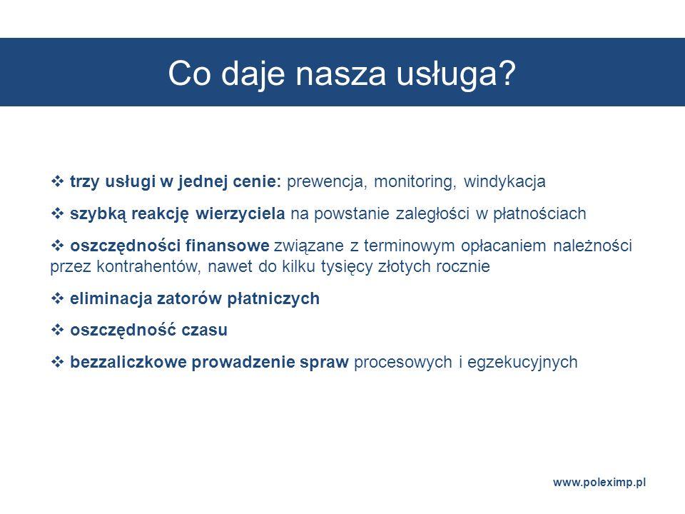 Co daje nasza usługa trzy usługi w jednej cenie: prewencja, monitoring, windykacja.
