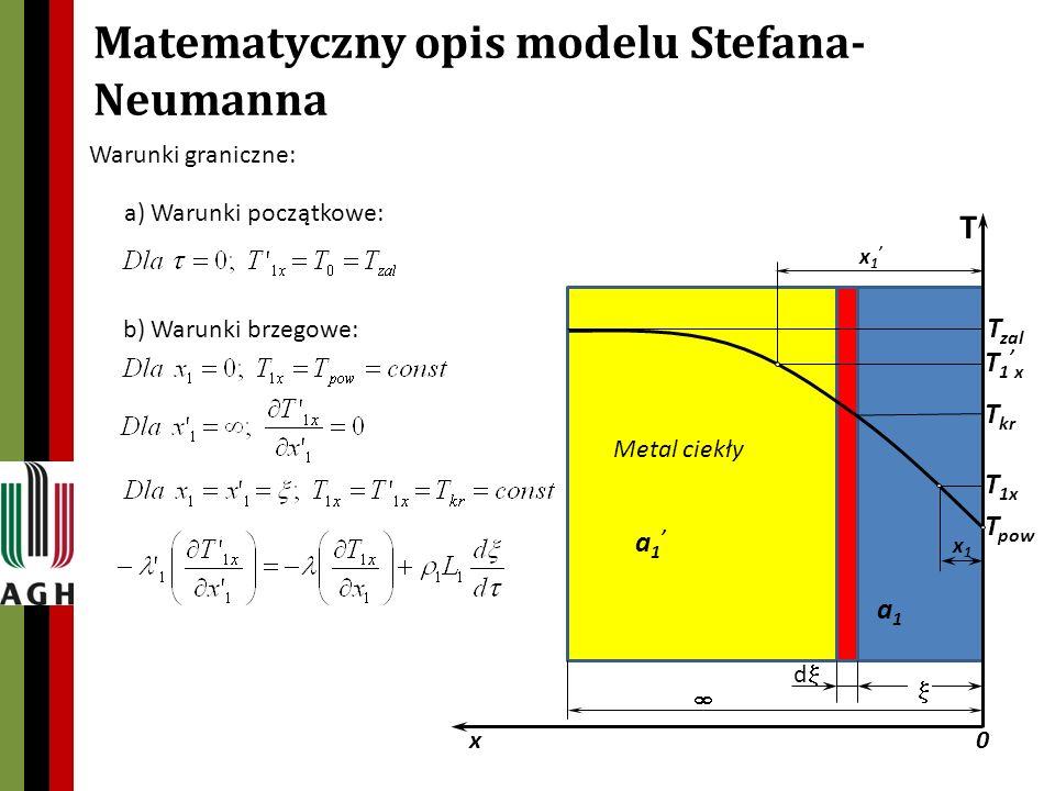 Matematyczny opis modelu Stefana-Neumanna
