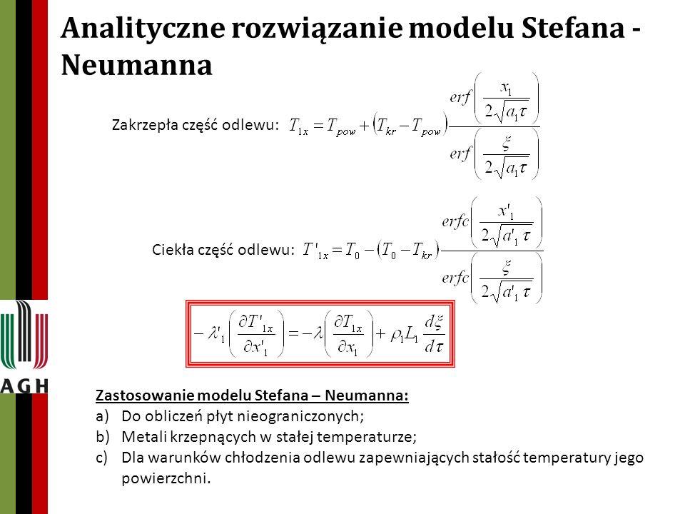 Analityczne rozwiązanie modelu Stefana - Neumanna