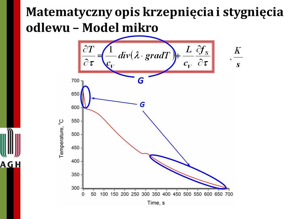 Matematyczny opis krzepnięcia i stygnięcia odlewu – Model mikro