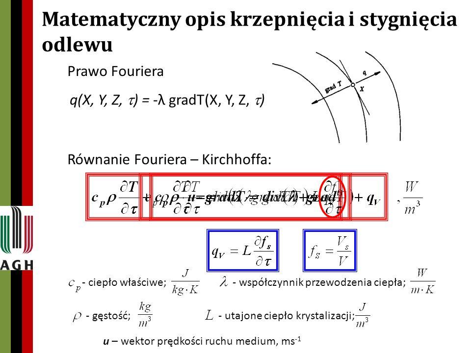 Matematyczny opis krzepnięcia i stygnięcia odlewu
