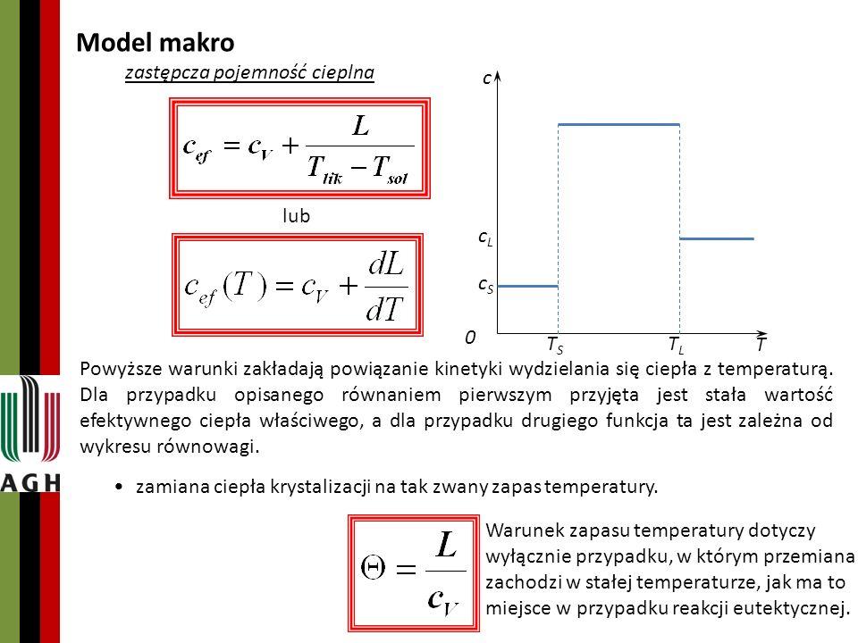 Model makro zastępcza pojemność cieplna TS TL T cS cL c lub