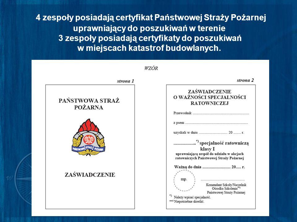 4 zespoły posiadają certyfikat Państwowej Straży Pożarnej uprawniający do poszukiwań w terenie 3 zespoły posiadają certyfikaty do poszukiwań w miejscach katastrof budowlanych.