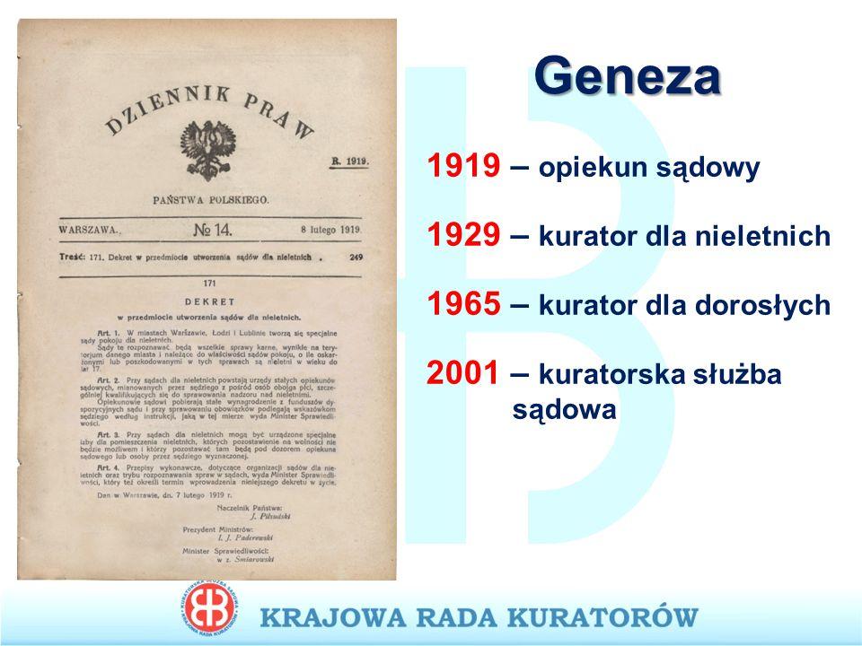 Geneza 1919 – opiekun sądowy 1929 – kurator dla nieletnich 1965 – kurator dla dorosłych 2001 – kuratorska służba sądowa