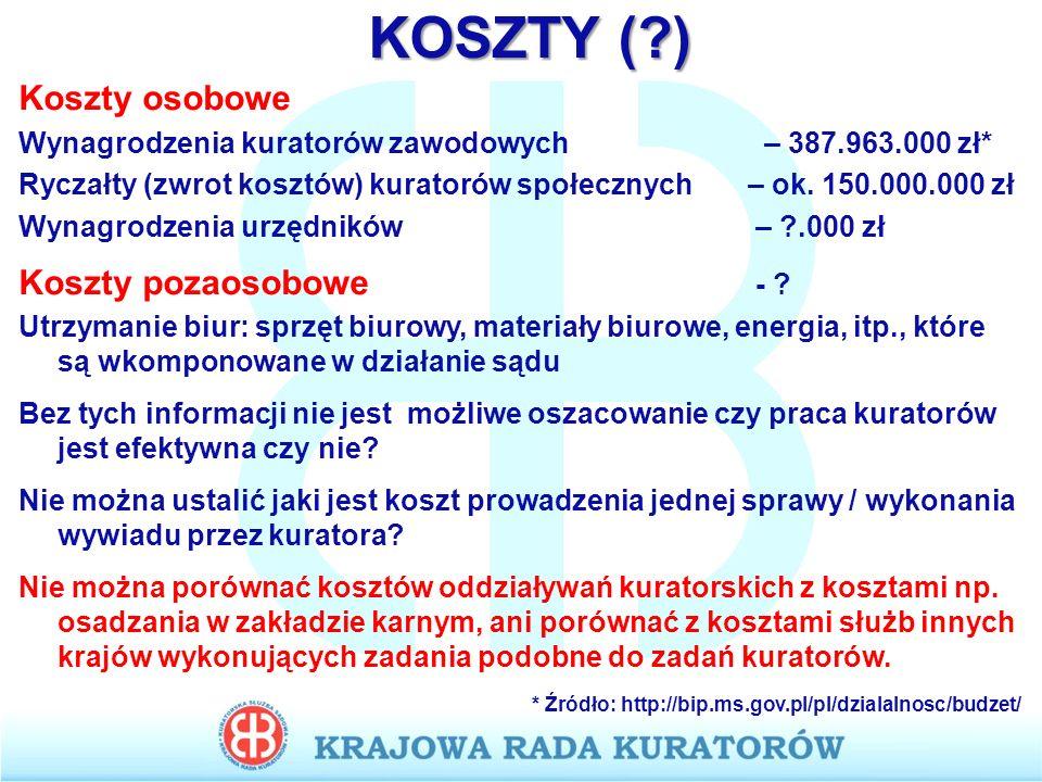 KOSZTY ( ) Koszty osobowe Koszty pozaosobowe -