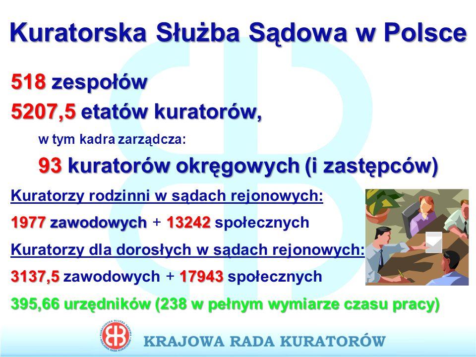 Kuratorska Służba Sądowa w Polsce
