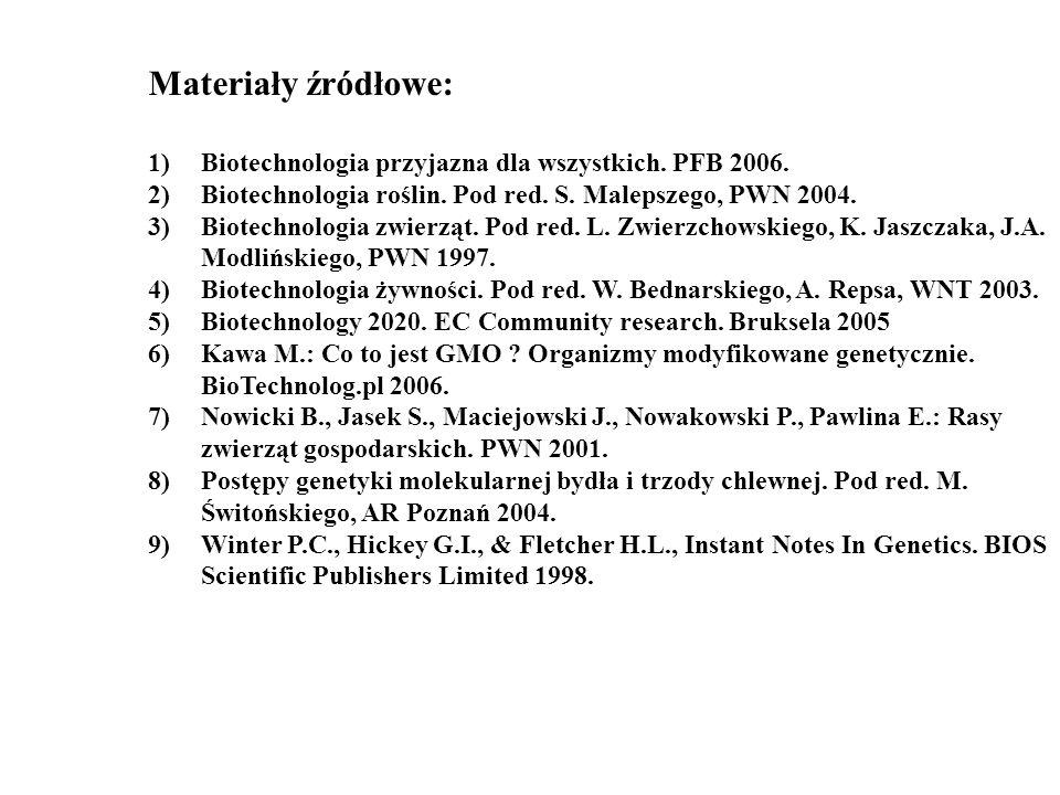 Materiały źródłowe: Biotechnologia przyjazna dla wszystkich. PFB 2006.