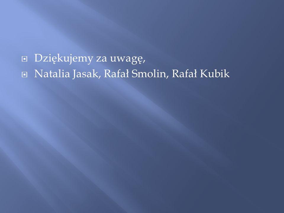Dziękujemy za uwagę, Natalia Jasak, Rafał Smolin, Rafał Kubik