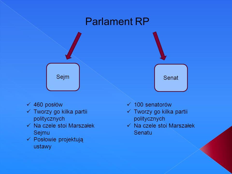 Parlament RP Sejm Senat 460 posłów Tworzy go kilka partii politycznych