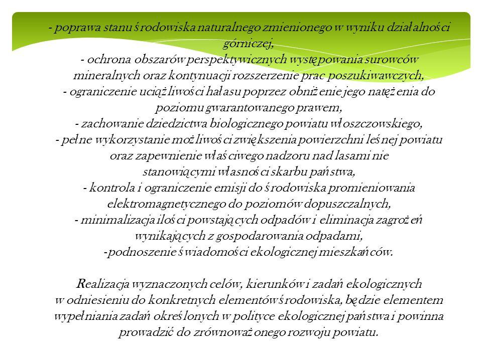 - zachowanie dziedzictwa biologicznego powiatu włoszczowskiego,
