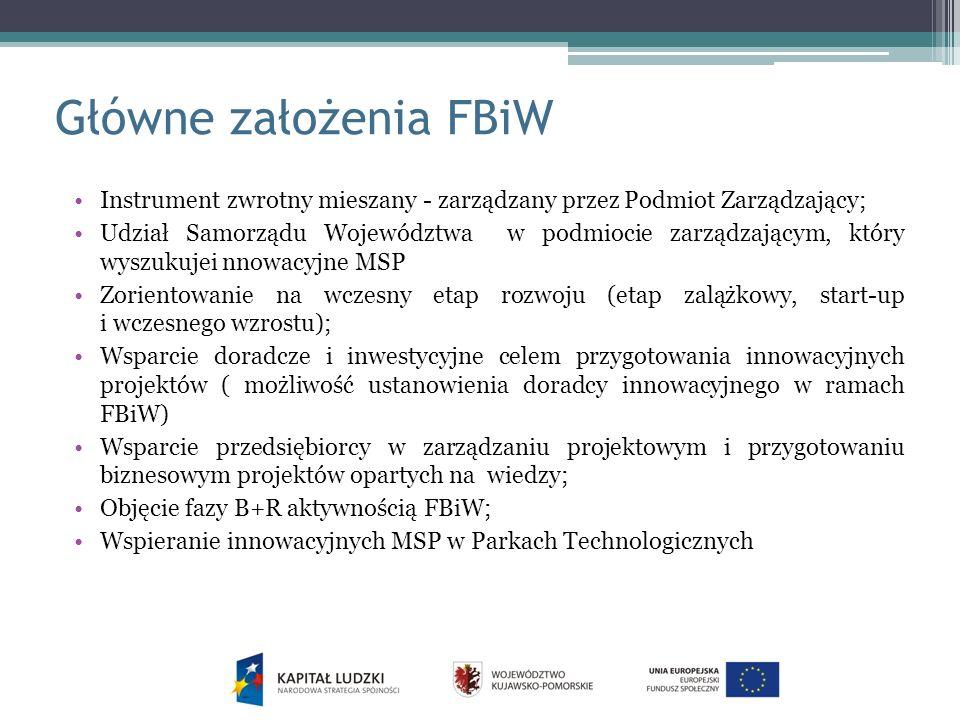 Główne założenia FBiW Instrument zwrotny mieszany - zarządzany przez Podmiot Zarządzający;