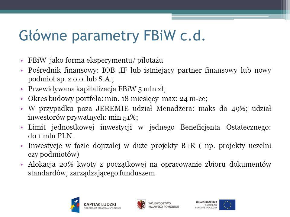 Główne parametry FBiW c.d.