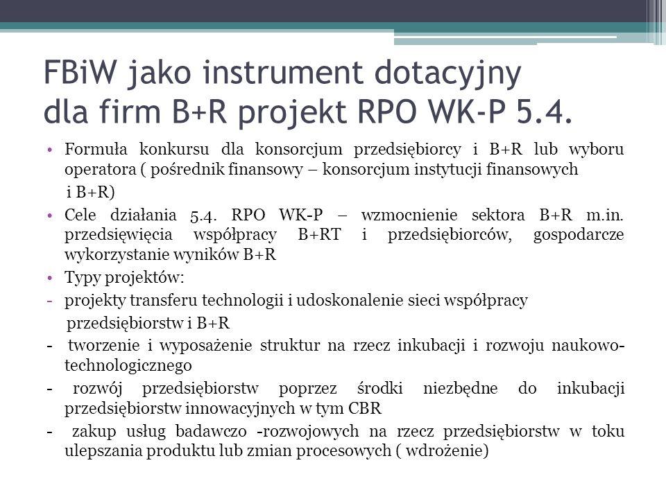 FBiW jako instrument dotacyjny dla firm B+R projekt RPO WK-P 5.4.
