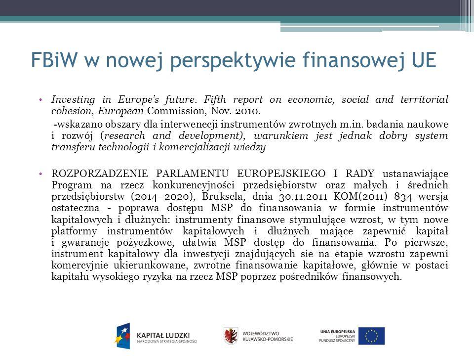 FBiW w nowej perspektywie finansowej UE