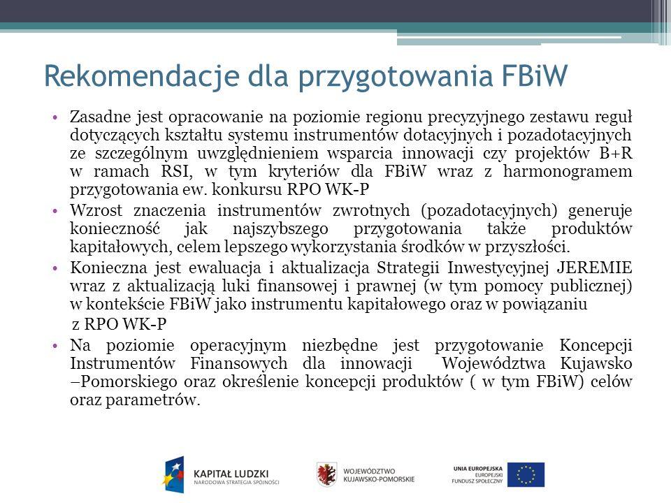 Rekomendacje dla przygotowania FBiW