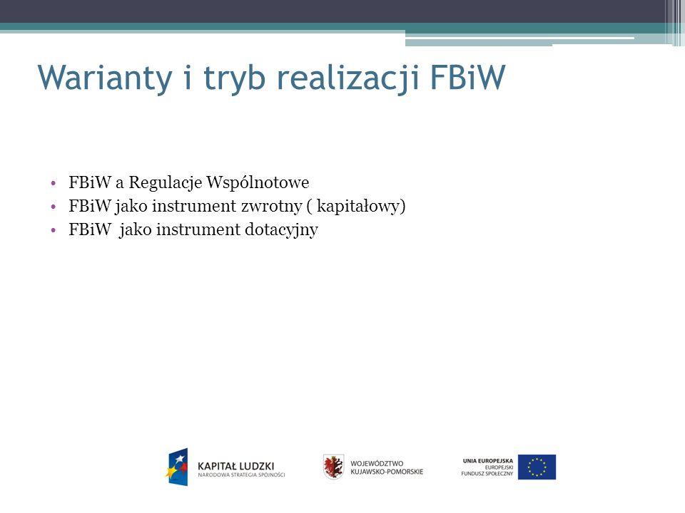 Warianty i tryb realizacji FBiW