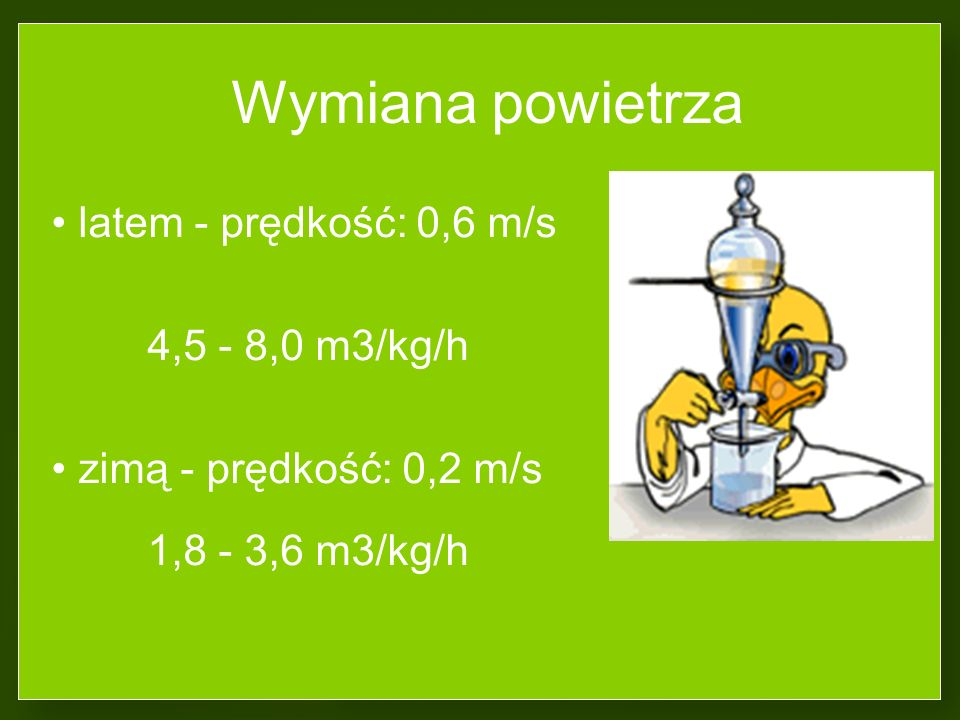 Wymiana powietrza latem - prędkość: 0,6 m/s 4,5 - 8,0 m3/kg/h