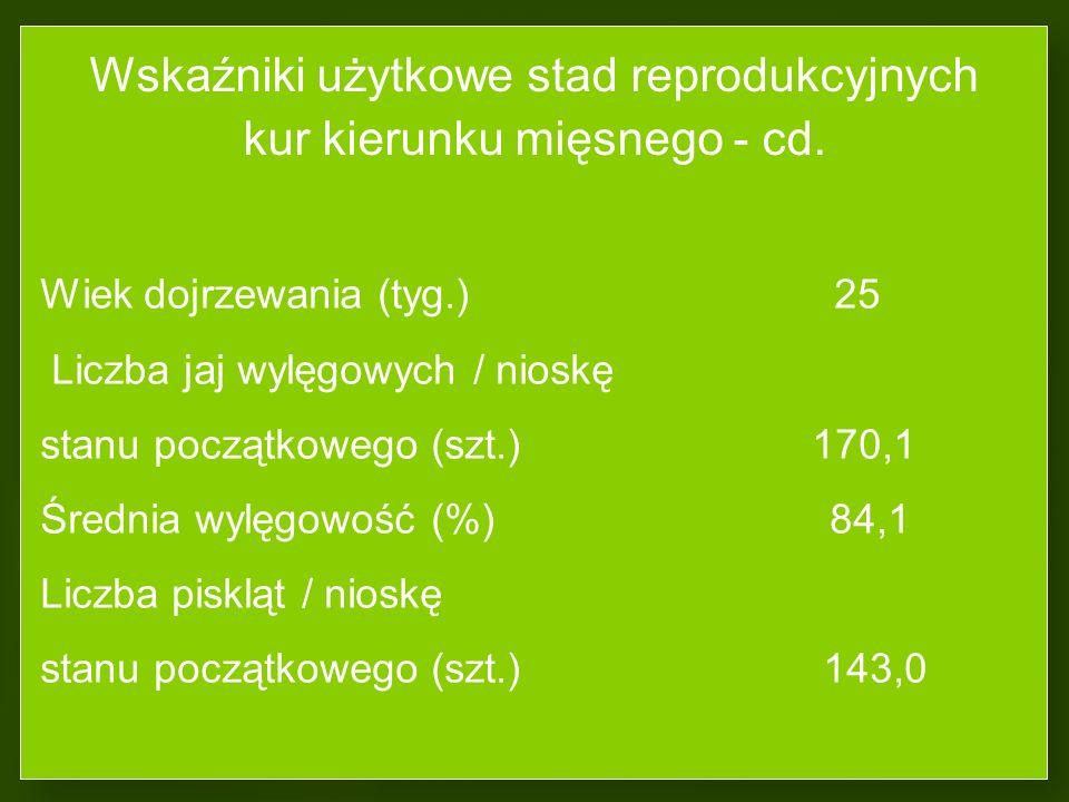 Wskaźniki użytkowe stad reprodukcyjnych kur kierunku mięsnego - cd.