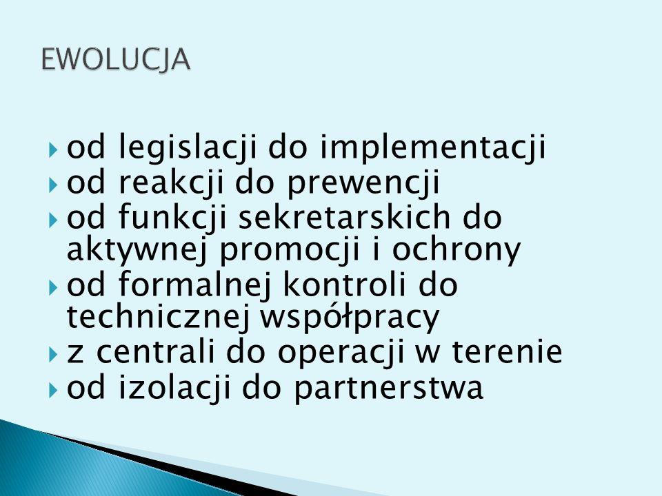 od legislacji do implementacji od reakcji do prewencji