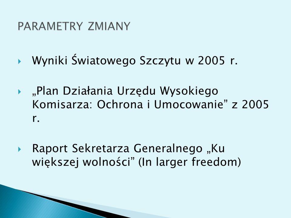 """PARAMETRY ZMIANY Wyniki Światowego Szczytu w 2005 r. """"Plan Działania Urzędu Wysokiego Komisarza: Ochrona i Umocowanie z 2005 r."""