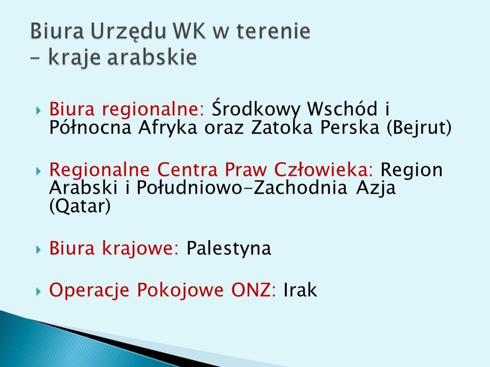 Biura Urzędu WK w terenie – kraje arabskie