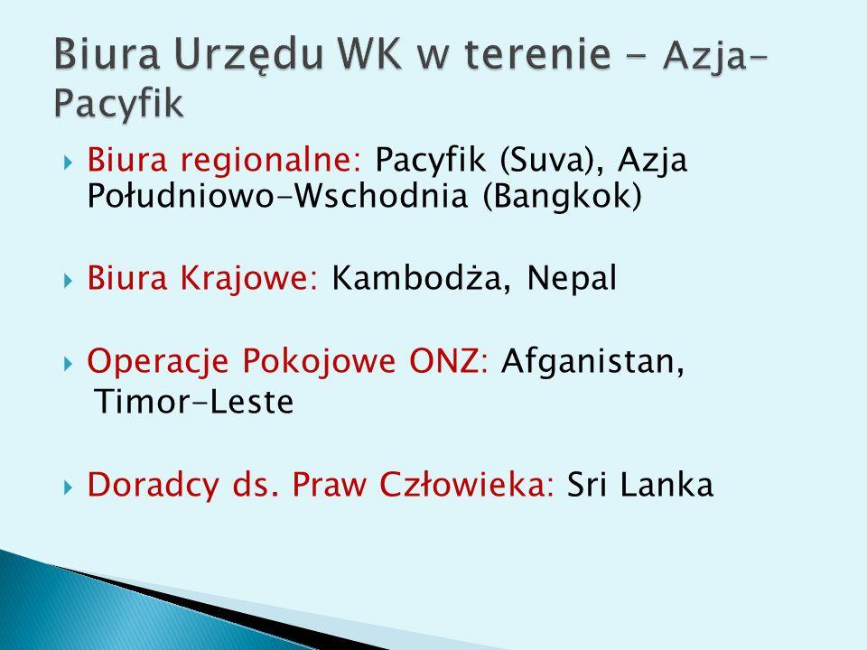 Biura Urzędu WK w terenie - Azja-Pacyfik