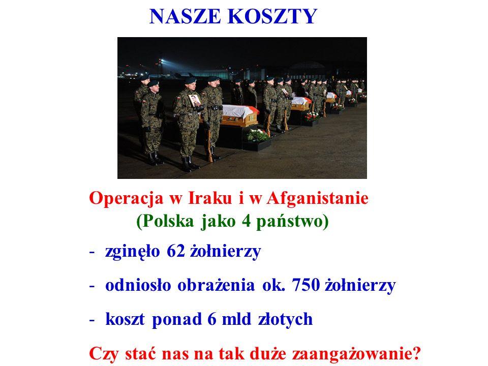 NASZE KOSZTY Operacja w Iraku i w Afganistanie (Polska jako 4 państwo)