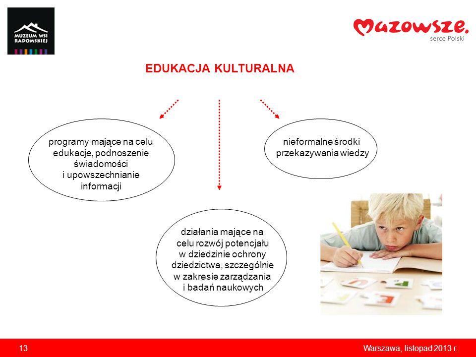 EDUKACJA KULTURALNA programy mające na celu edukacje, podnoszenie