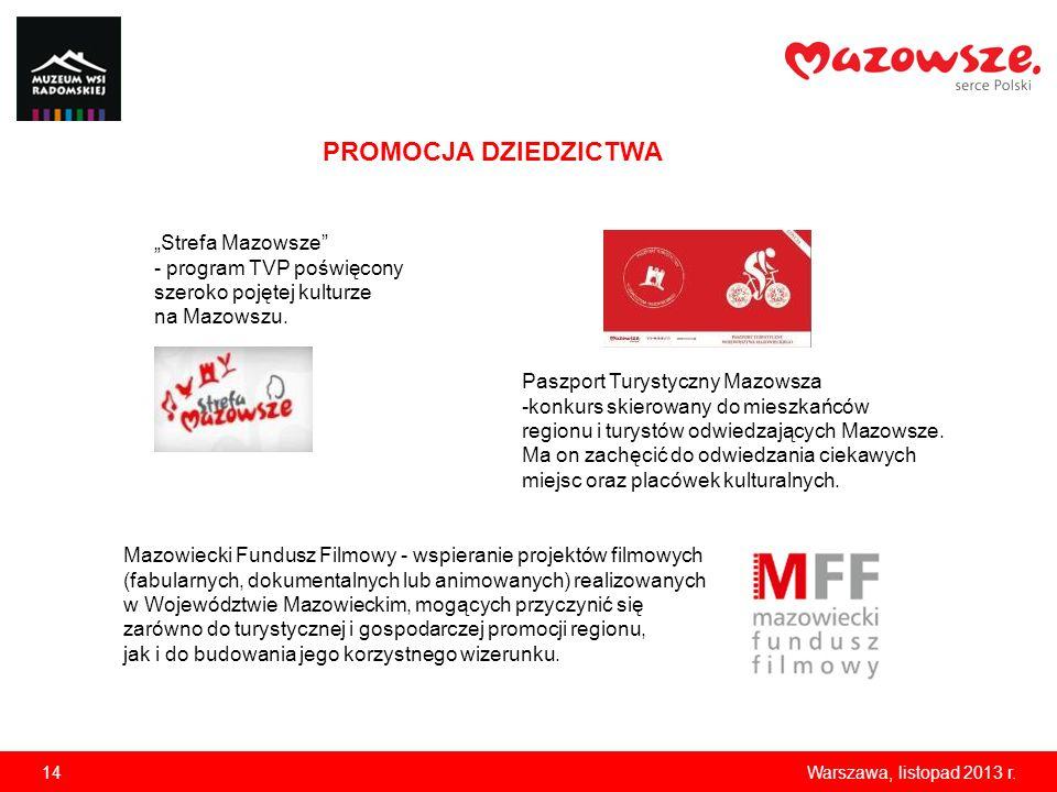 """PROMOCJA DZIEDZICTWA """"Strefa Mazowsze"""