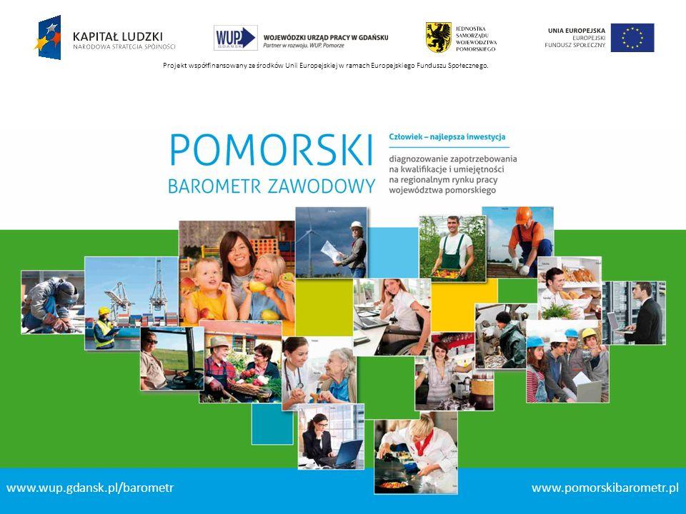 www.wup.gdansk.pl/barometr www.pomorskibarometr.pl