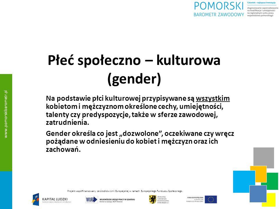 Płeć społeczno – kulturowa (gender)