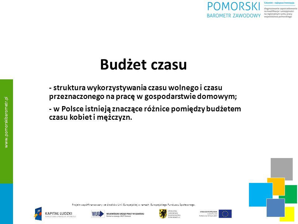 Budżet czasu - struktura wykorzystywania czasu wolnego i czasu przeznaczonego na pracę w gospodarstwie domowym;