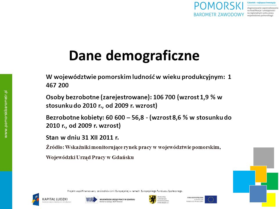 Dane demograficzne W województwie pomorskim ludność w wieku produkcyjnym: 1 467 200.