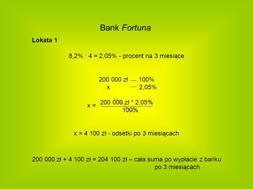 Bank Fortuna Lokata 1 8,2% : 4 = 2,05% - procent na 3 miesiące
