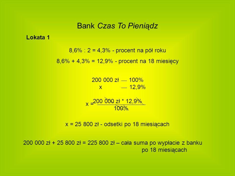 Bank Czas To Pieniądz Lokata 1 8,6% : 2 = 4,3% - procent na pół roku