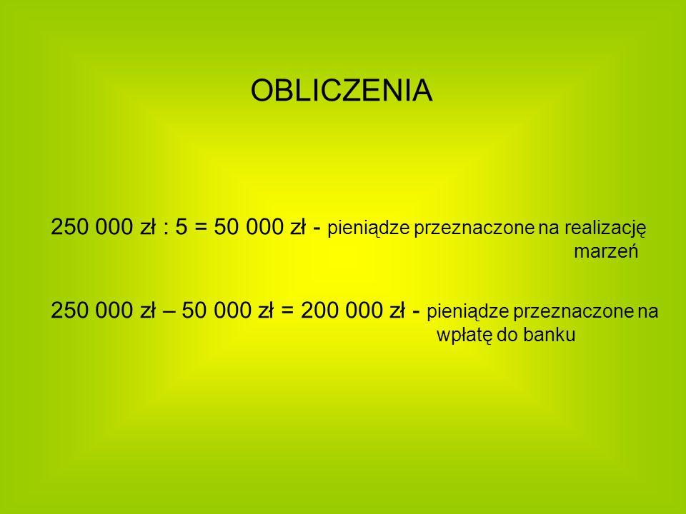 OBLICZENIA 250 000 zł : 5 = 50 000 zł - pieniądze przeznaczone na realizację marzeń.