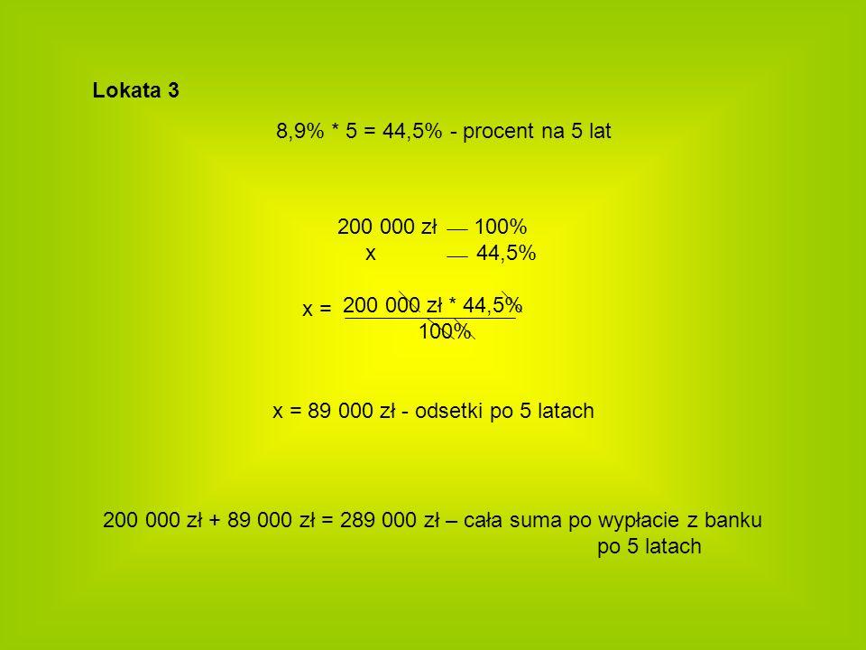 x = 89 000 zł - odsetki po 5 latach
