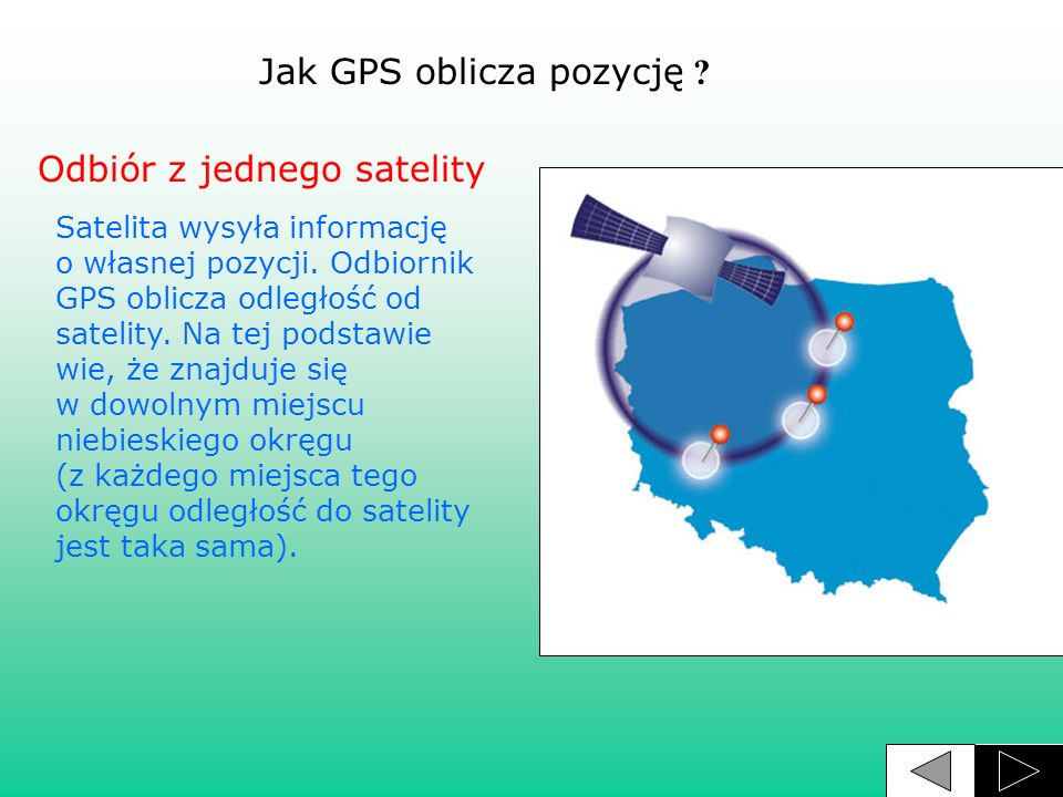Jak GPS oblicza pozycję