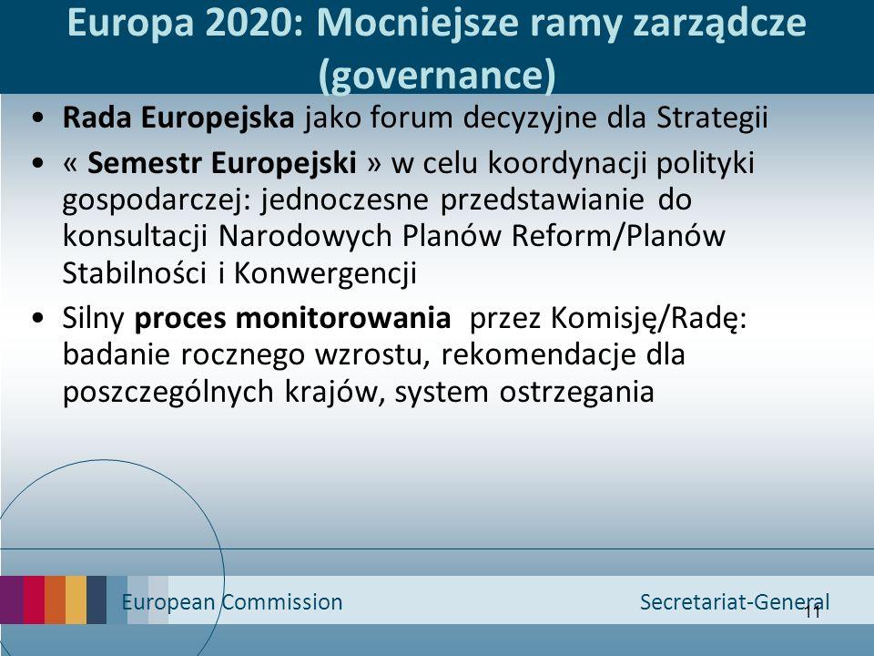 Europa 2020: Mocniejsze ramy zarządcze (governance)
