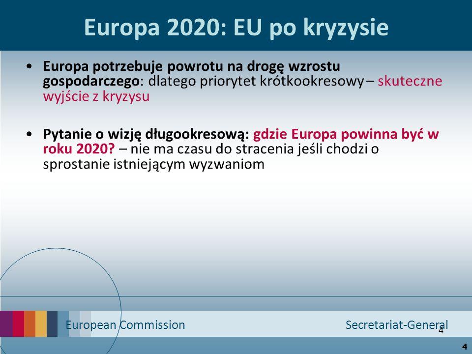 Europa 2020: EU po kryzysie Europa potrzebuje powrotu na drogę wzrostu gospodarczego: dlatego priorytet krótkookresowy – skuteczne wyjście z kryzysu.