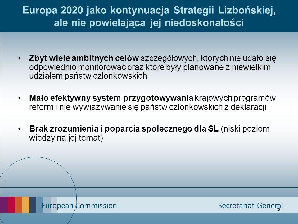 Europa 2020 jako kontynuacja Strategii Lizbońskiej, ale nie powielająca jej niedoskonałości