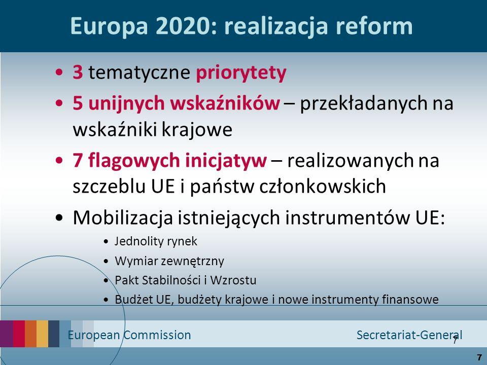 Europa 2020: realizacja reform