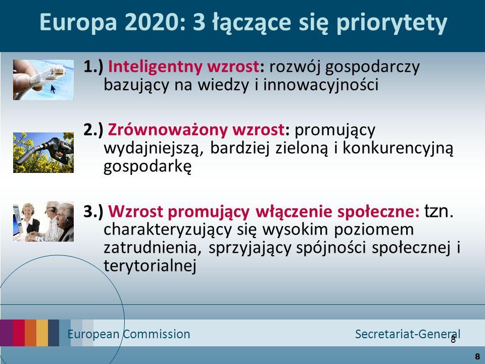 Europa 2020: 3 łączące się priorytety