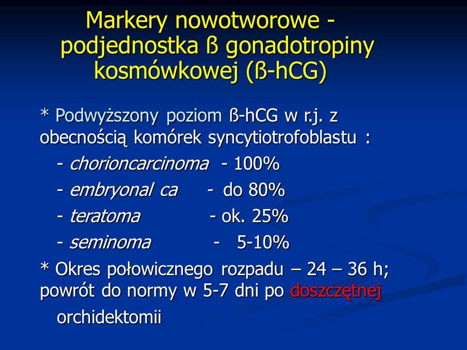 Markery nowotworowe - podjednostka ß gonadotropiny kosmówkowej (ß-hCG)