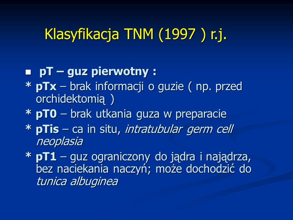 Klasyfikacja TNM (1997 ) r.j. pT – guz pierwotny :