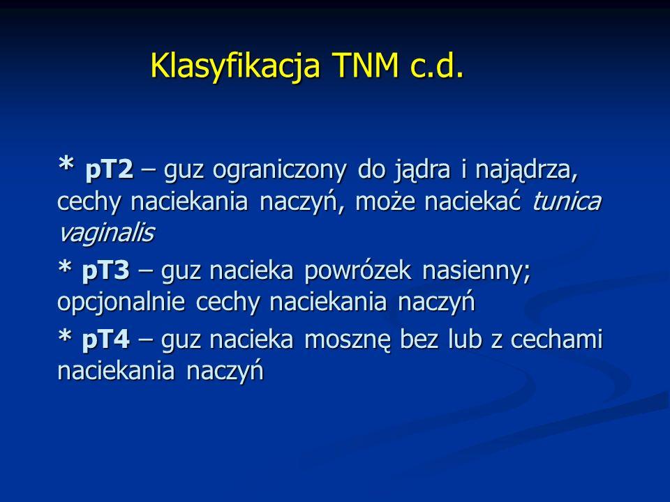 Klasyfikacja TNM c.d. * pT2 – guz ograniczony do jądra i najądrza, cechy naciekania naczyń, może naciekać tunica vaginalis.