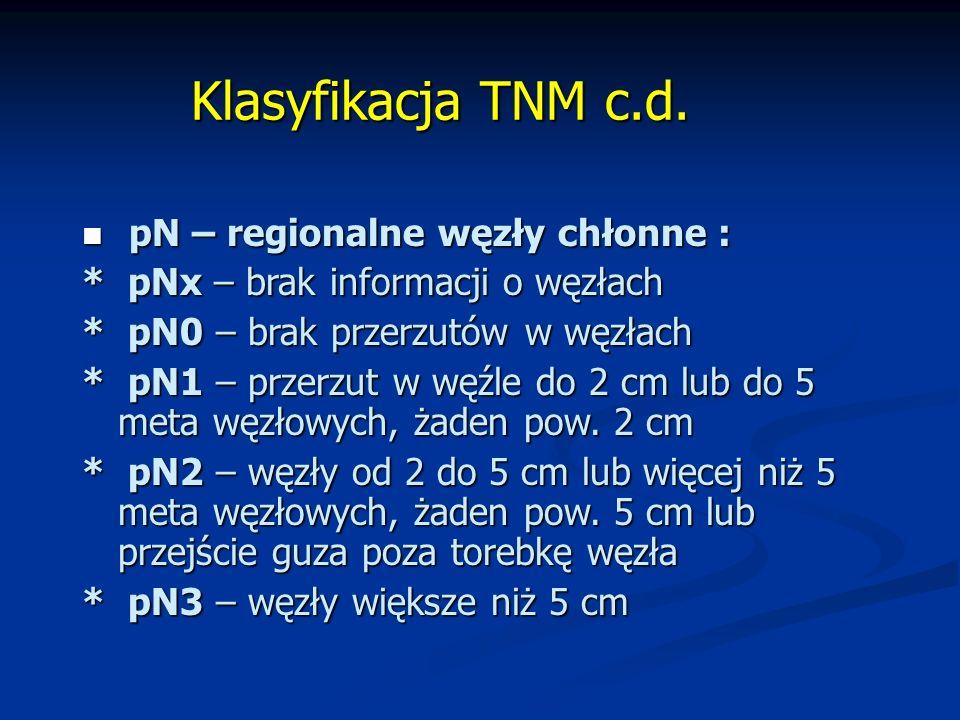 Klasyfikacja TNM c.d. pN – regionalne węzły chłonne :
